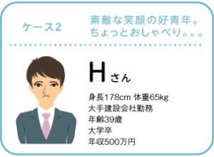大阪&京都の結婚相談所