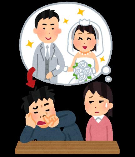 結婚相談所